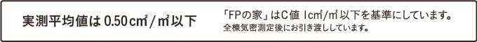 実測平均値は0.50㎠/㎡以下 「FPの家」はC値1㎠/㎡以下を基準にしています。全棟機密測定後にお引き渡ししています。
