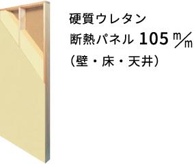 硬質ウレタン断熱パネル(壁・床・天井)